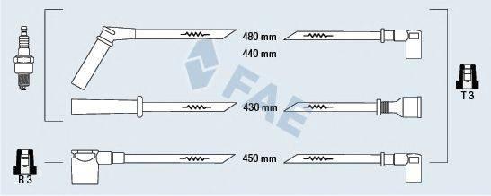 Комплект проводов зажигания FAE 83561